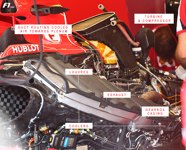 F1: Exclusive pictures of the Ferrari power unit
