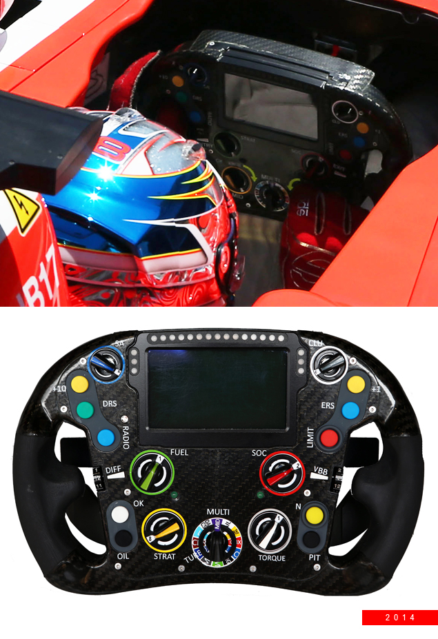 Honda Cars 2015 >> All of the 2015 F1 steering wheels | Page 20 of 21 | F1i.com