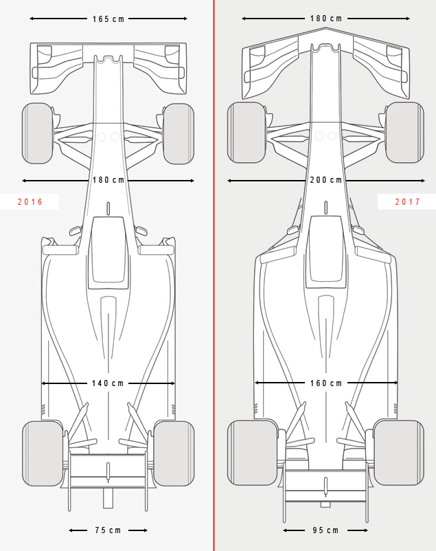 What will 2017 f1 cars look like page 2 of 3 f1i 2017comparison 3 malvernweather Images