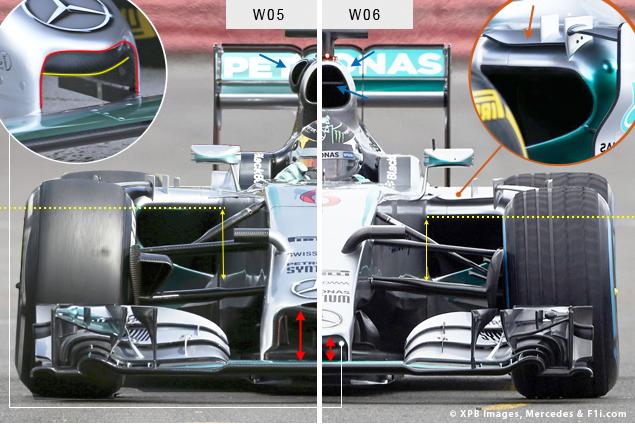 EN-f1-Mercedes-W06-0