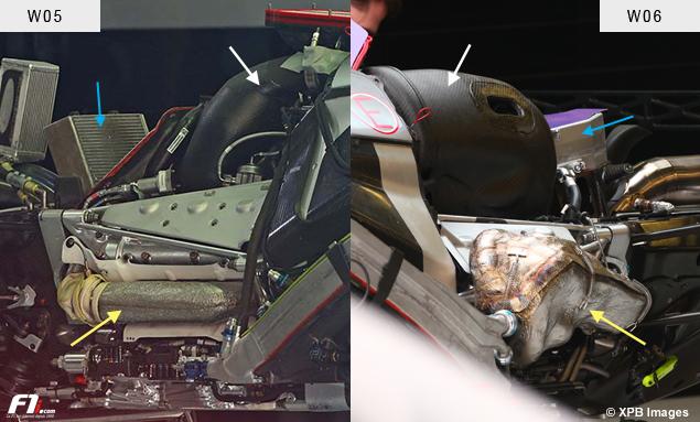 f1-2015-mercedes-echappements-exhaust-2