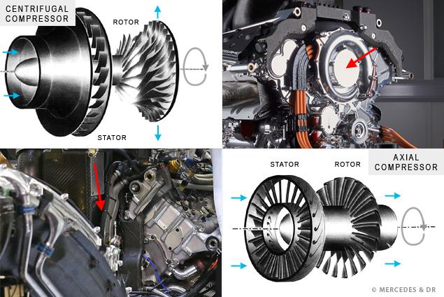 F1-2015-Moteurs-Honda-2-turbo-axial-EN