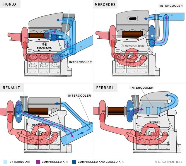 F1-2015-Moteurs-Honda-4-comparaison-EN