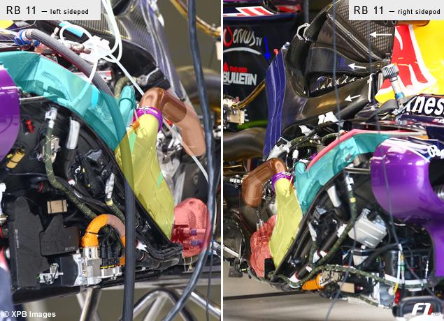 F1-2015-power-unit-moteur-architecture-red-bull-2-EN