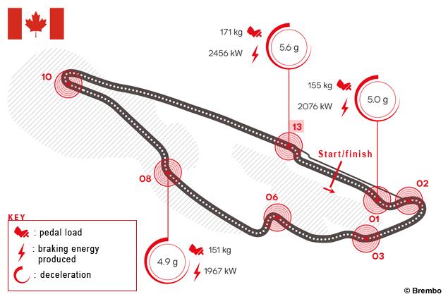 F1-braking-canada-1