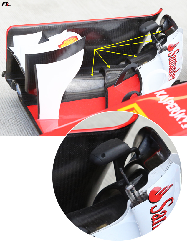 F1-technical-galery-russia-ferrari-front-wing