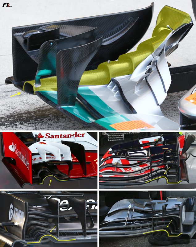 F1-technical-review-2015_mercedes-front-wing_4