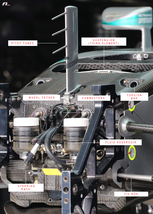 EN_F1-mercedes-front-chassis-2