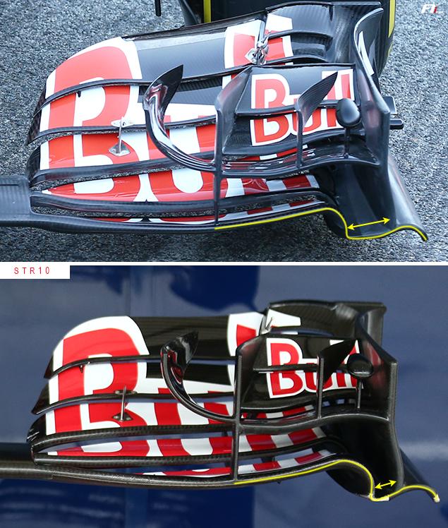 F1-closer-look-toro-rosso-1bis copie
