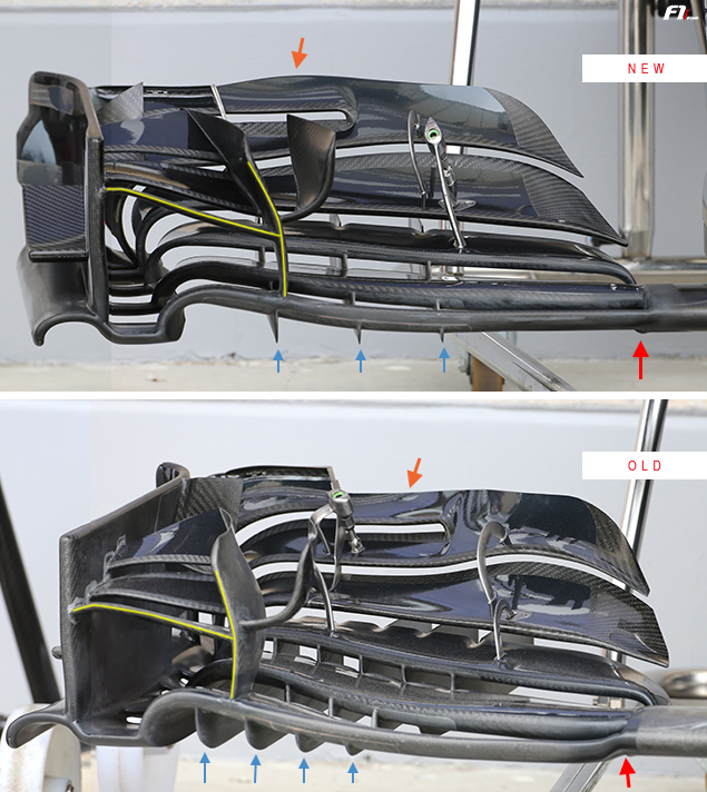 F1-technical-analysis-McLaren_front-wing