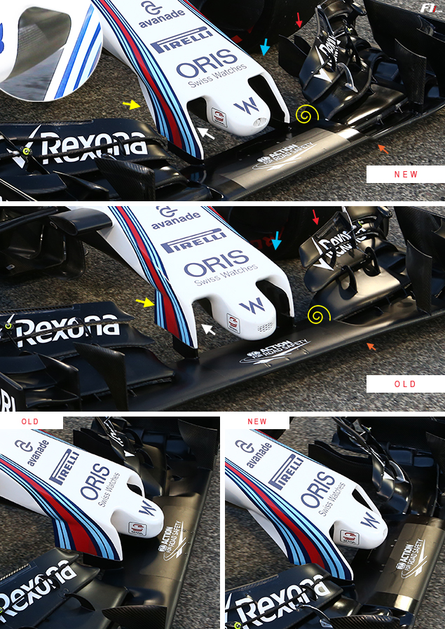 F1-technical-analysis-Williams-nose-1
