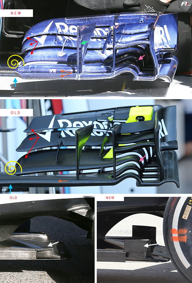 F1-technical-analysis-Williams-nose-2