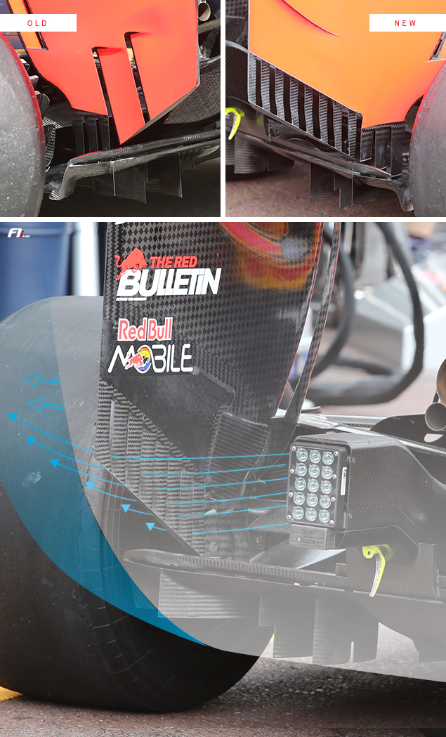 F1-technical-analysis-red-bull-endplates-slats