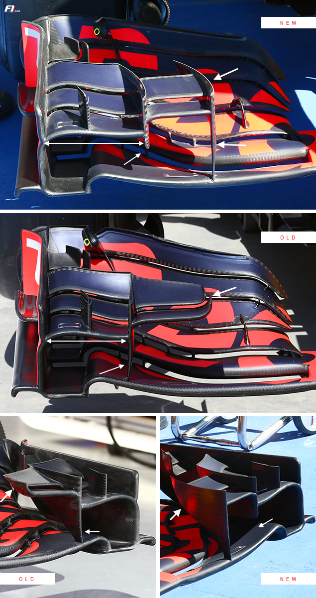 F1_Technical-analysis-belgium-spa_Red-Bull_EN