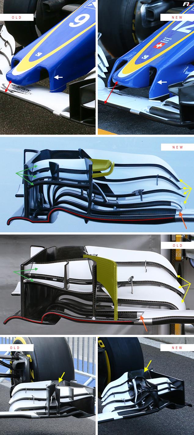 F1_Technical-analysis-belgium-spa_Sauber_1_EN