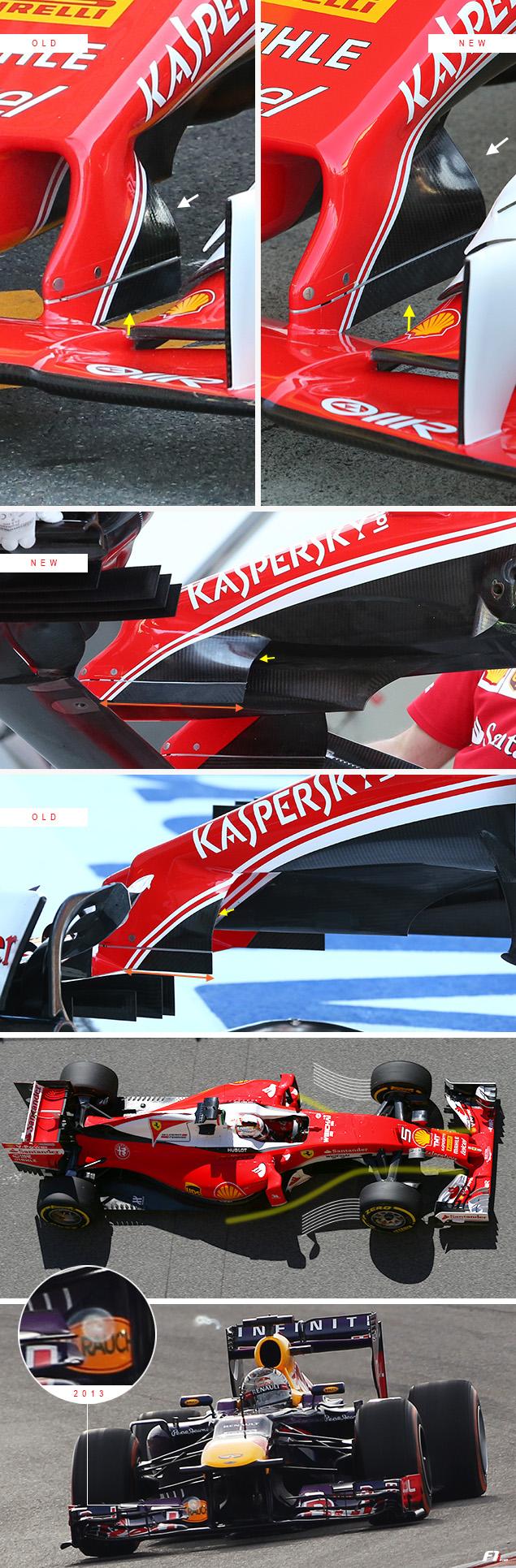 F1 Technical Analysis Suzuka F1i Com
