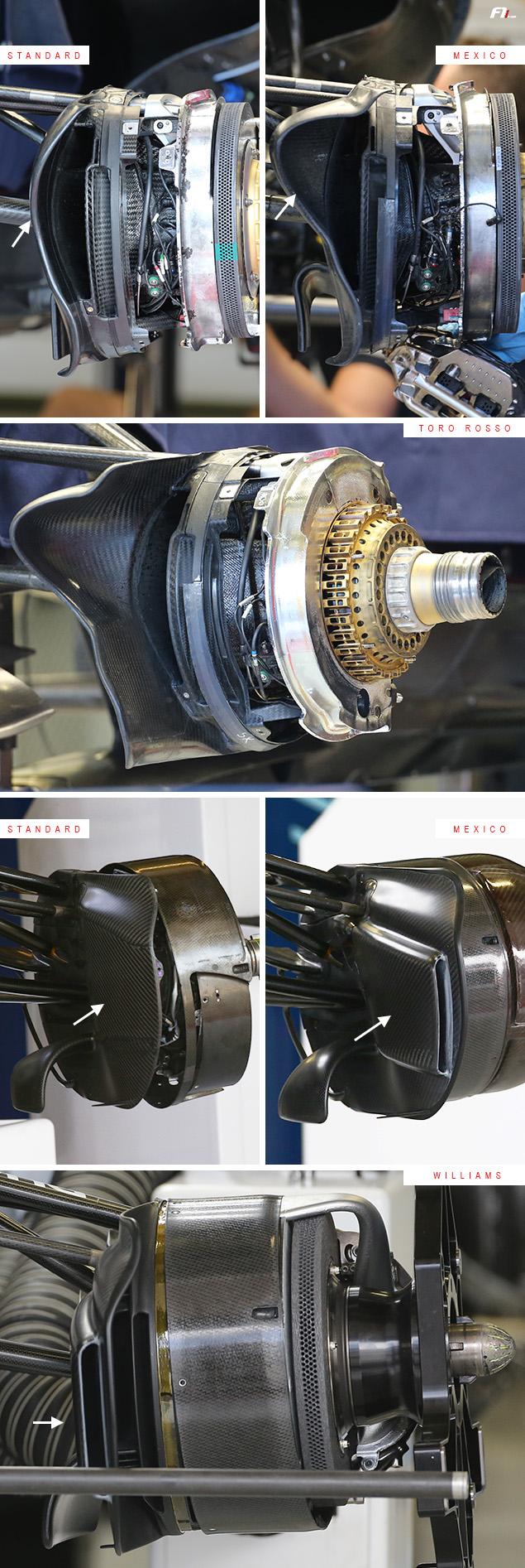 f1-technical-analysis-mexico-brakes-toro-rosso-williams